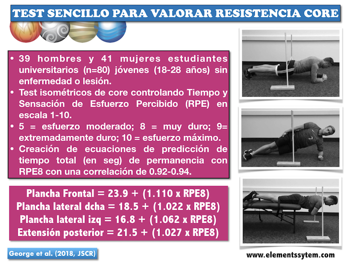TEST SENCILLO RESISTENCIA DE CORE