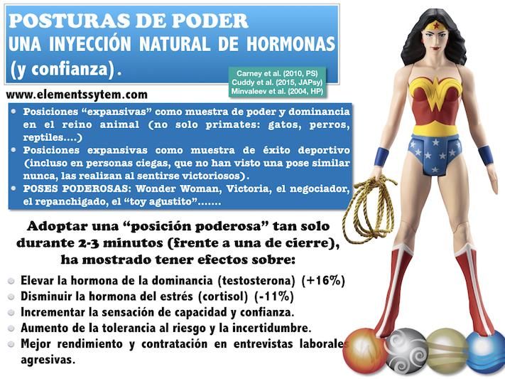 ELEVA TUS HORMONAS DE FORMA NATURAL: LAS POSICIONES PODEROSAS