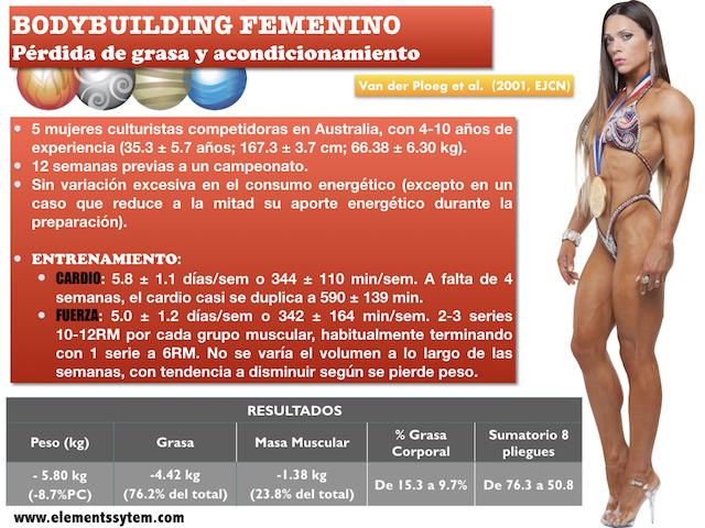 dieta mujer para quemar grasa culturismo