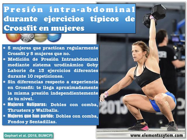 Con crossfit de imagenes nombres de ejercicios