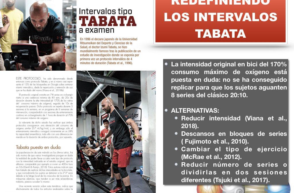 INTERVALOS TABATA A EXAMEN