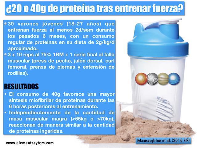 ¿Cuánta proteína consumir después de un entrenamiento de hipertrofia?