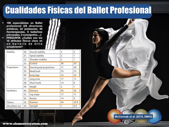 CUALIDADES FÍSICAS DEL BALLET PROFESIONAL: FLEXIBILIDAD… ¡y FUERZA!