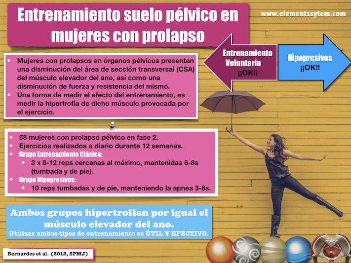 ENTRENAMIENTO DEL SUELO PÉLVICO: HIPOPRESIVOS Y EJERCICIOS CLÁSICOS, AMBOS VÁLIDOS Y EFECTIVOS