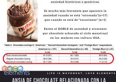 ansiedad chocolate3 copia